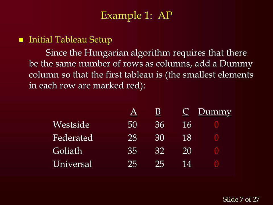 Example 1: AP Initial Tableau Setup