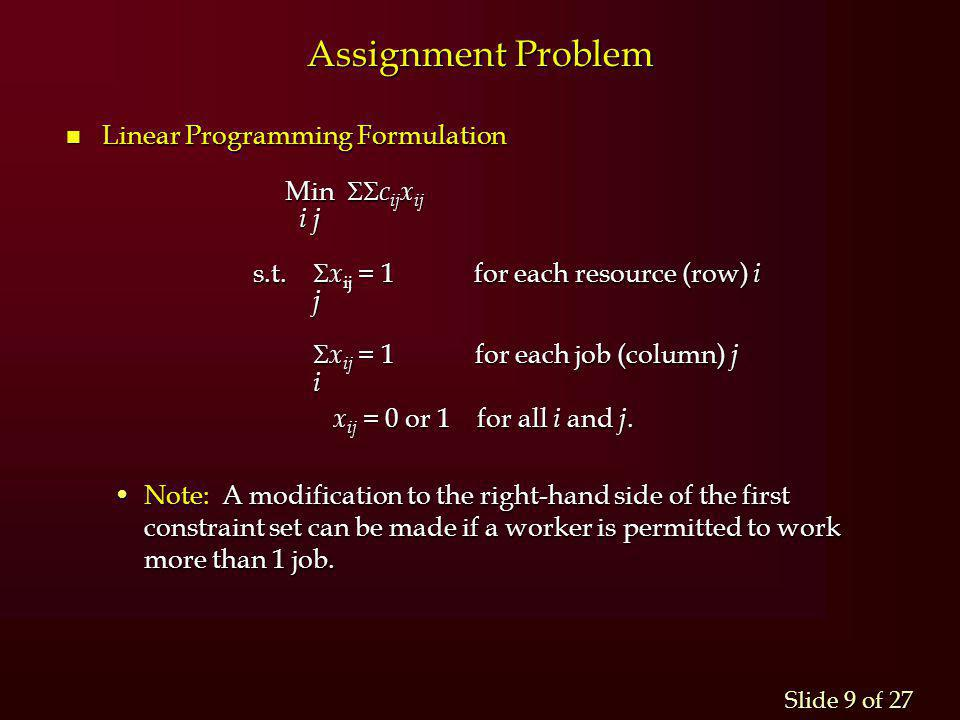 Assignment Problem Linear Programming Formulation Min SScijxij i j