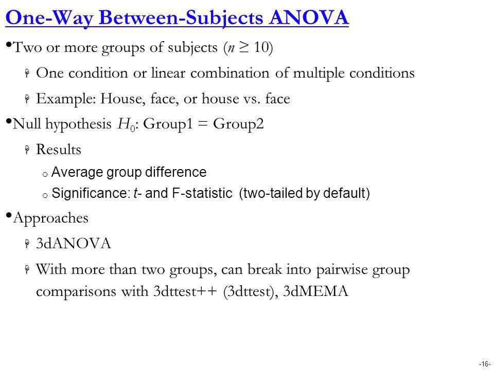One-Way Between-Subjects ANOVA