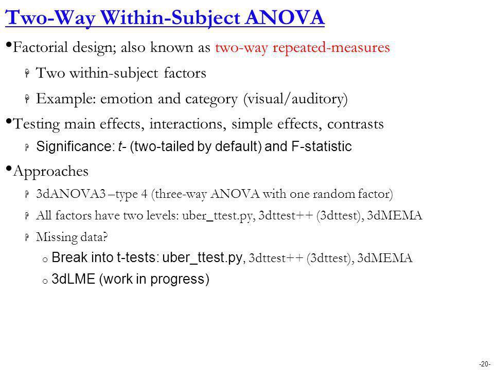 Two-Way Within-Subject ANOVA
