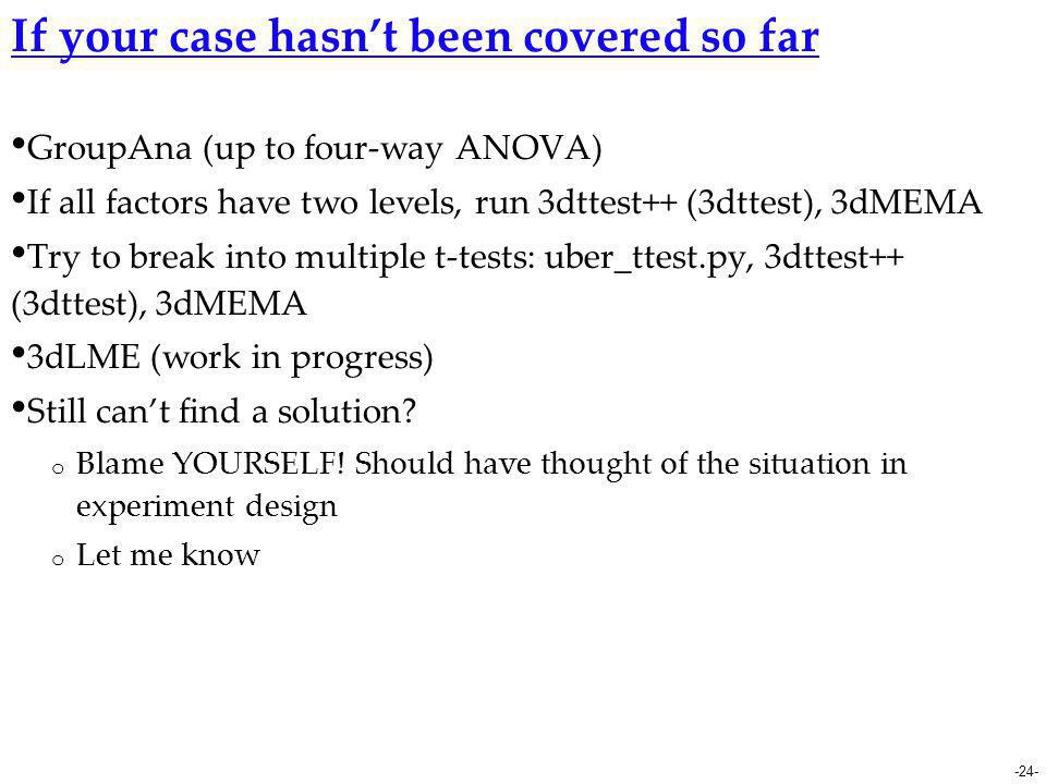 If your case hasn't been covered so far