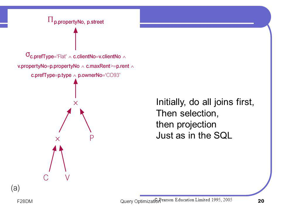 Exampl Initially, do all joins first, Then selection, then projection