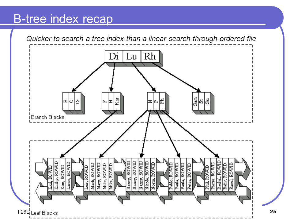 B-tree index recap Quicker to search a tree index than a linear search through ordered file. F28DM.