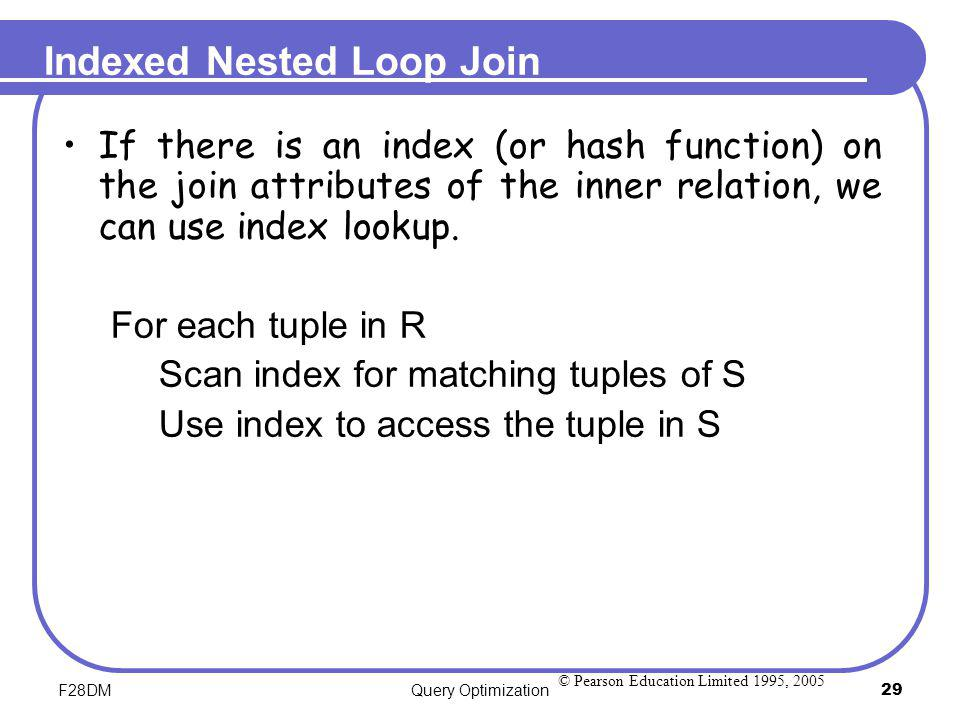 Indexed Nested Loop Join