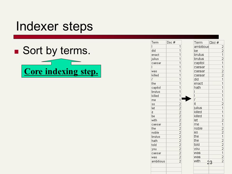 Indexer steps Sort by terms. Core indexing step.