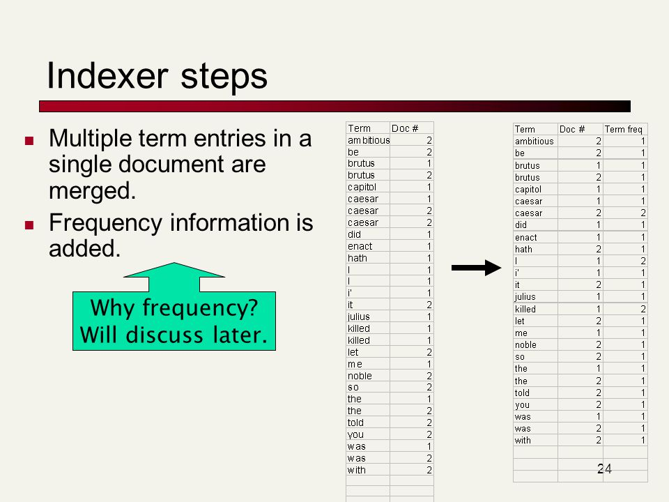 Indexer steps Multiple term entries in a single document are merged.