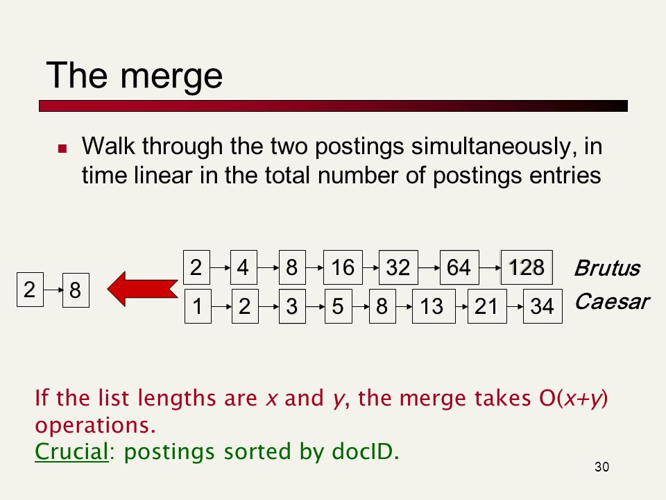 The merge Walk through the two postings simultaneously, in time linear in the total number of postings entries.