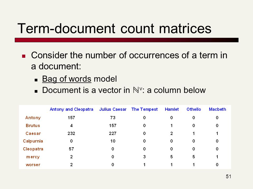 Term-document count matrices