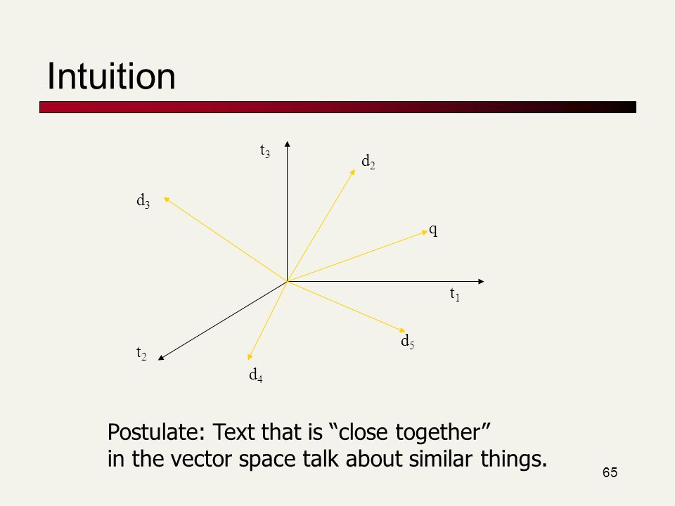 Intuition Postulate: Text that is close together