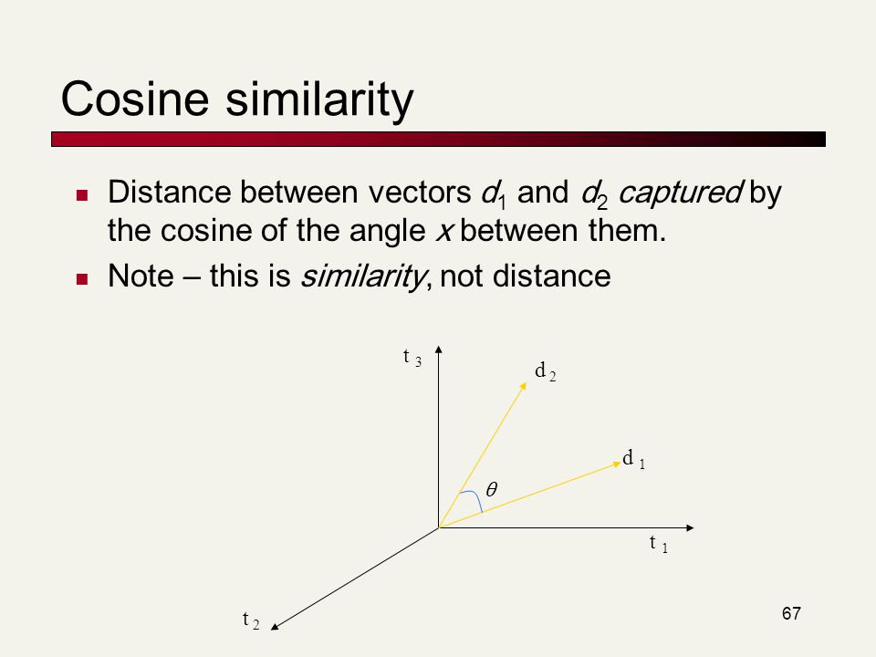 Cosine similarity Distance between vectors d1 and d2 captured by the cosine of the angle x between them.