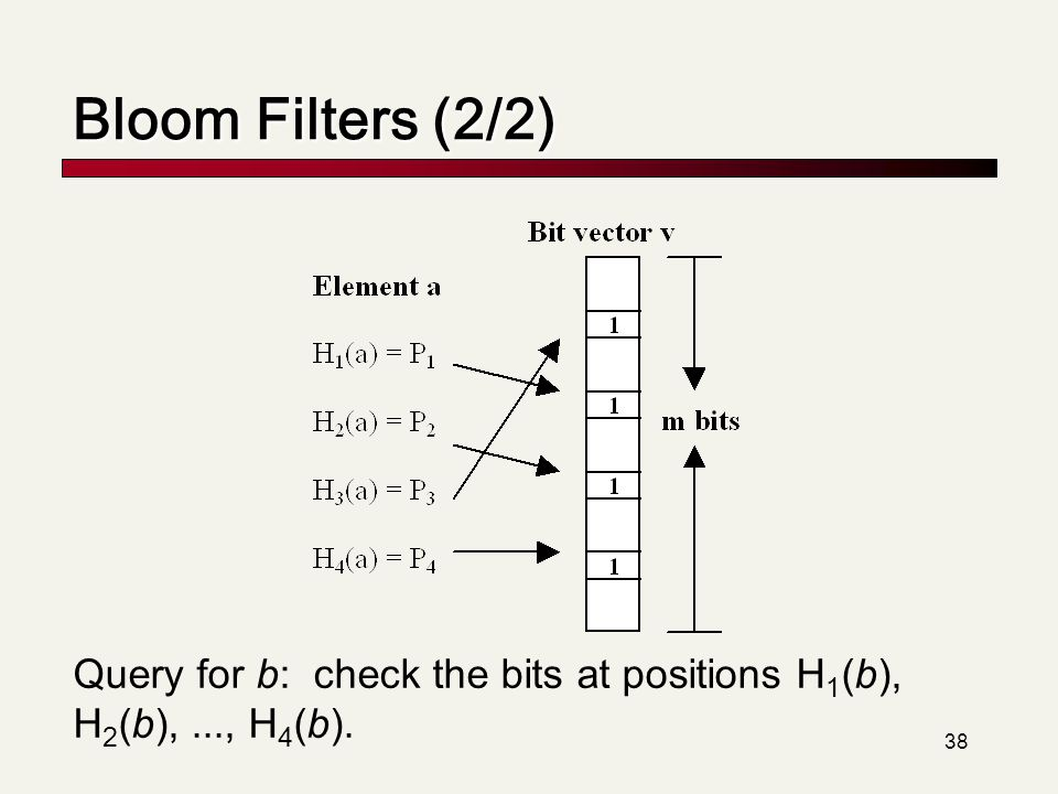 Bloom Filters (2/2) Query for b: check the bits at positions H1(b), H2(b), ..., H4(b).