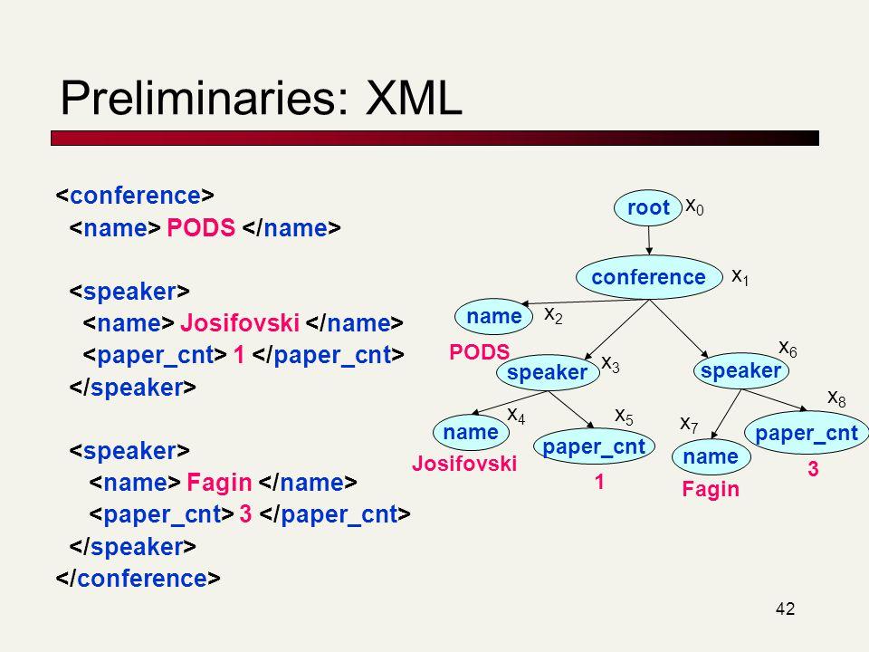 Preliminaries: XML <conference> <name> PODS </name>