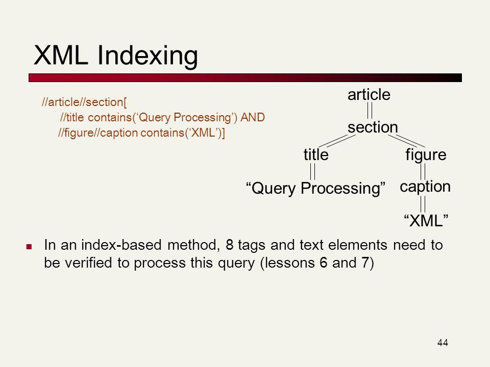 XML Indexing article section title figure caption XML