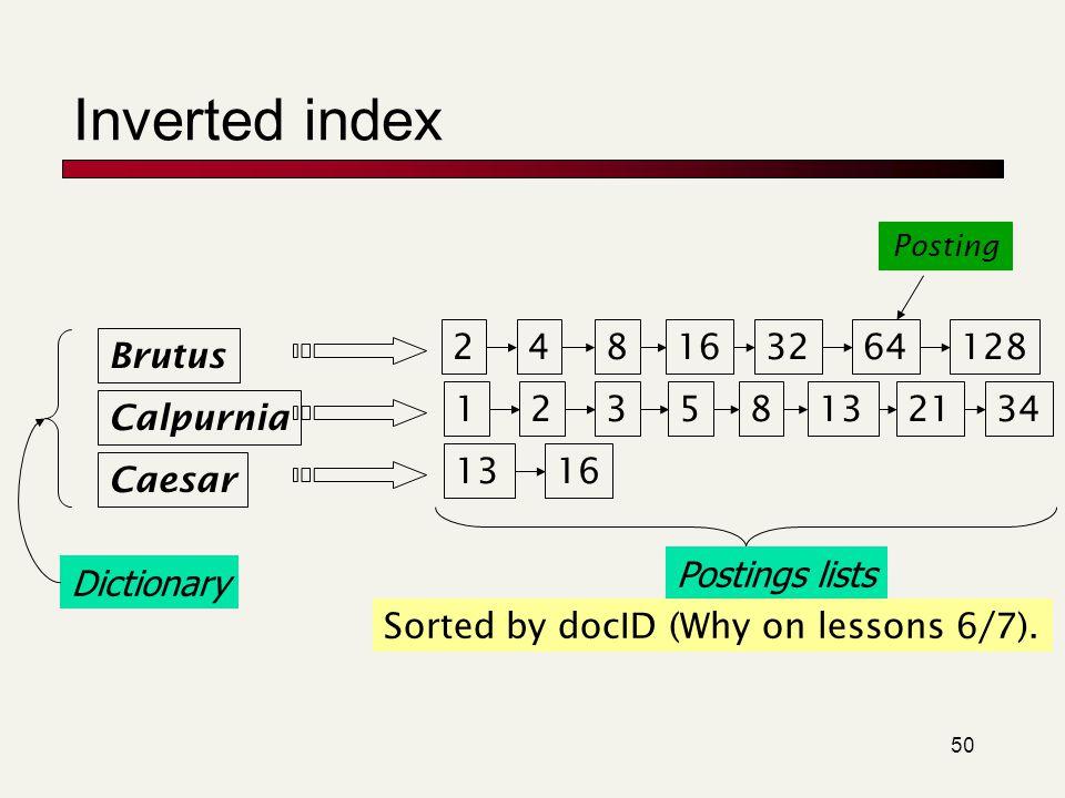 Inverted index 2 4 8 16 32 64 128 Dictionary Brutus Calpurnia Caesar 1