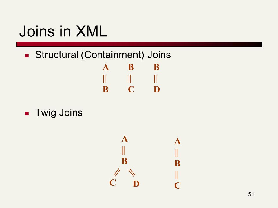 Joins in XML Structural (Containment) Joins Twig Joins A || B B || C B