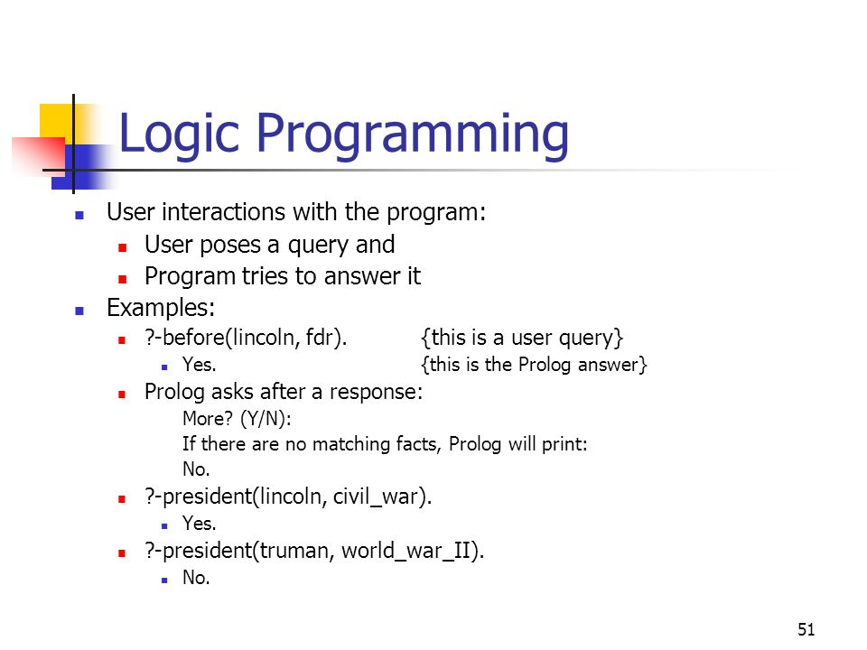 Logic Programming User interactions with the program: