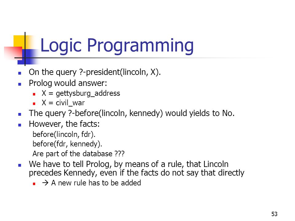 Logic Programming On the query -president(lincoln, X).