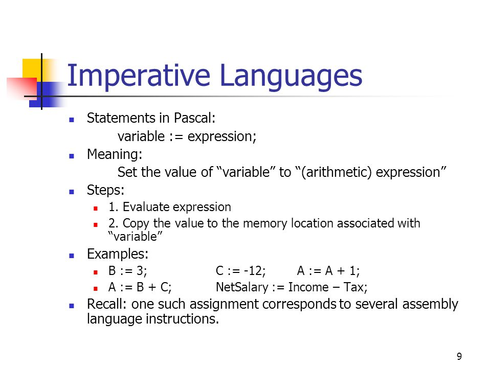 Imperative Languages Statements in Pascal: variable := expression;