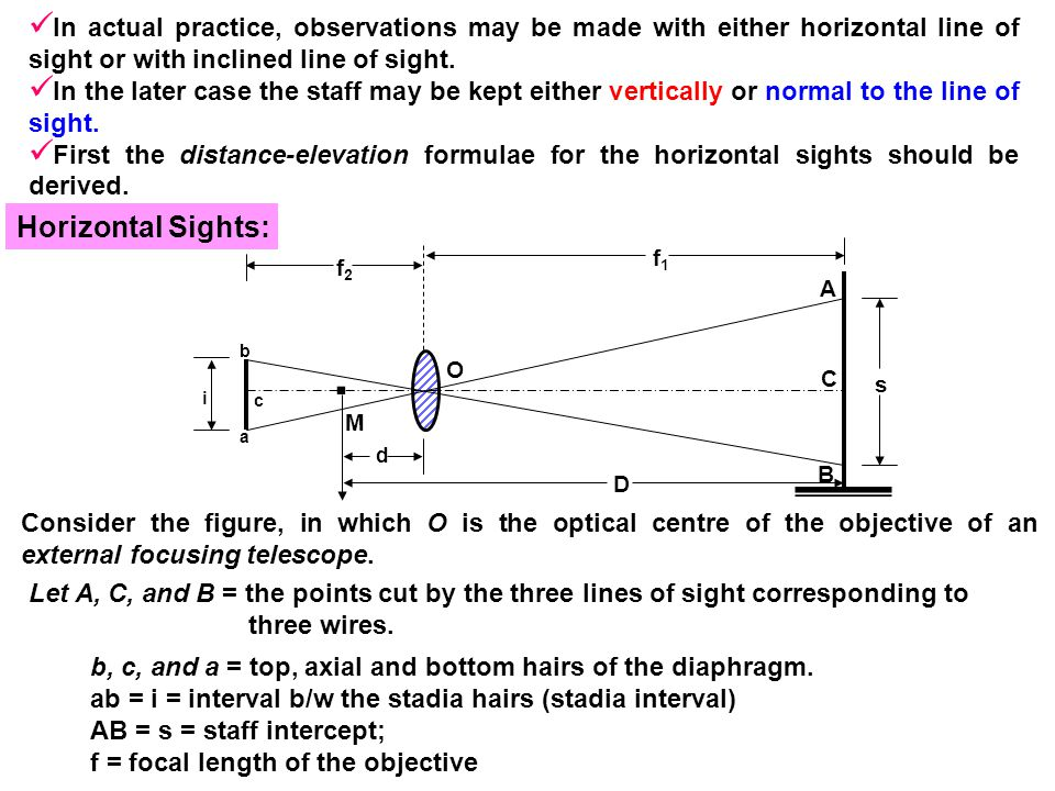 In actual practice, observations may be made with either horizontal line of sight or with inclined line of sight.