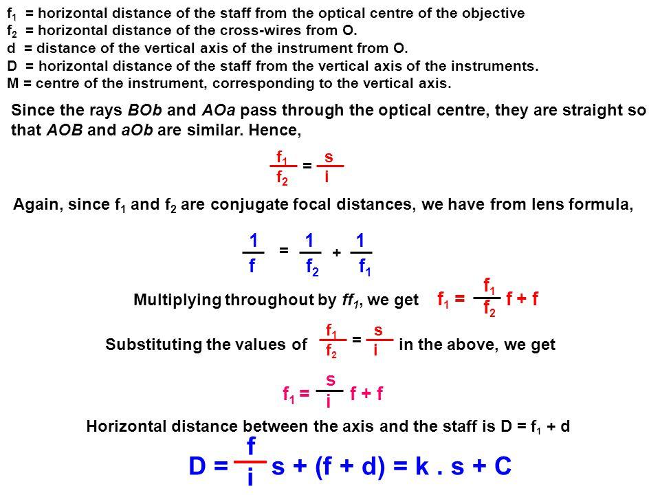f i D = s + (f + d) = k . s + C 1 1 1 f f2 f1 f1 f2 s i f1 = f + f