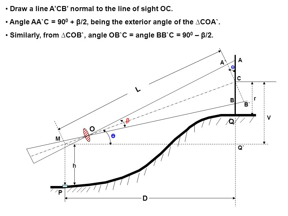 Draw a line A'CB' normal to the line of sight OC.