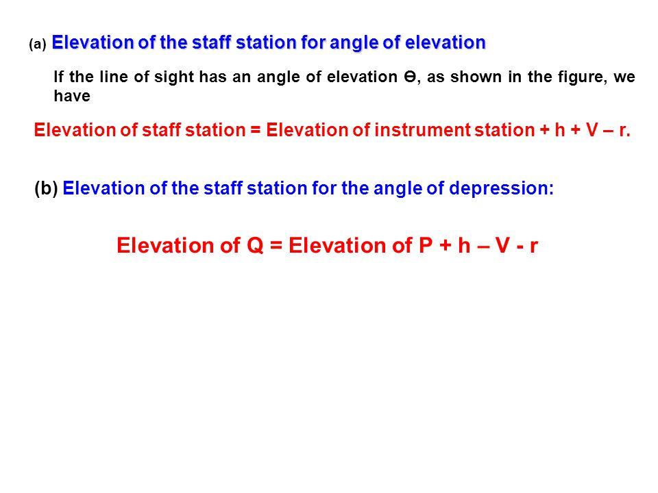 Elevation of Q = Elevation of P + h – V - r