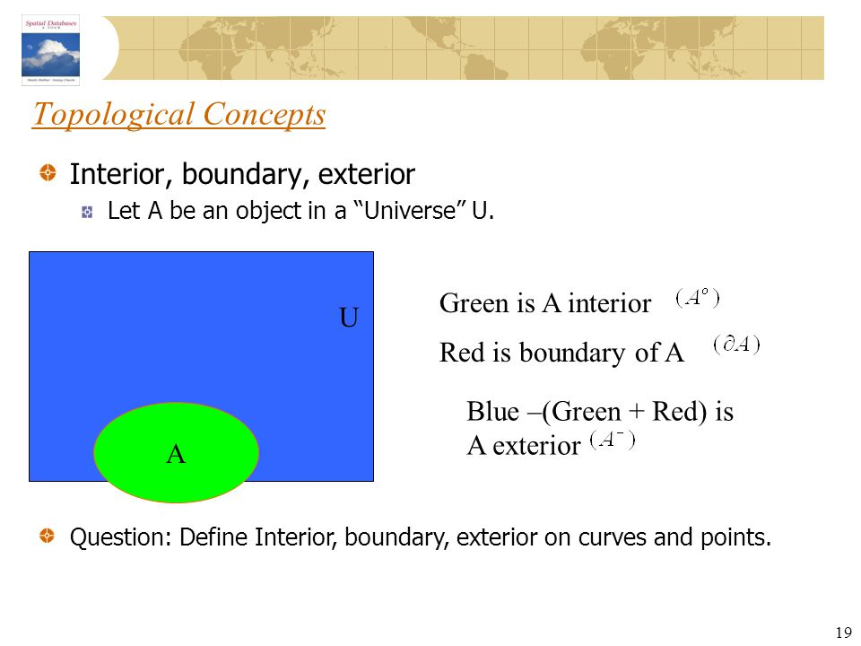 Topological Concepts Interior, boundary, exterior Green is A interior