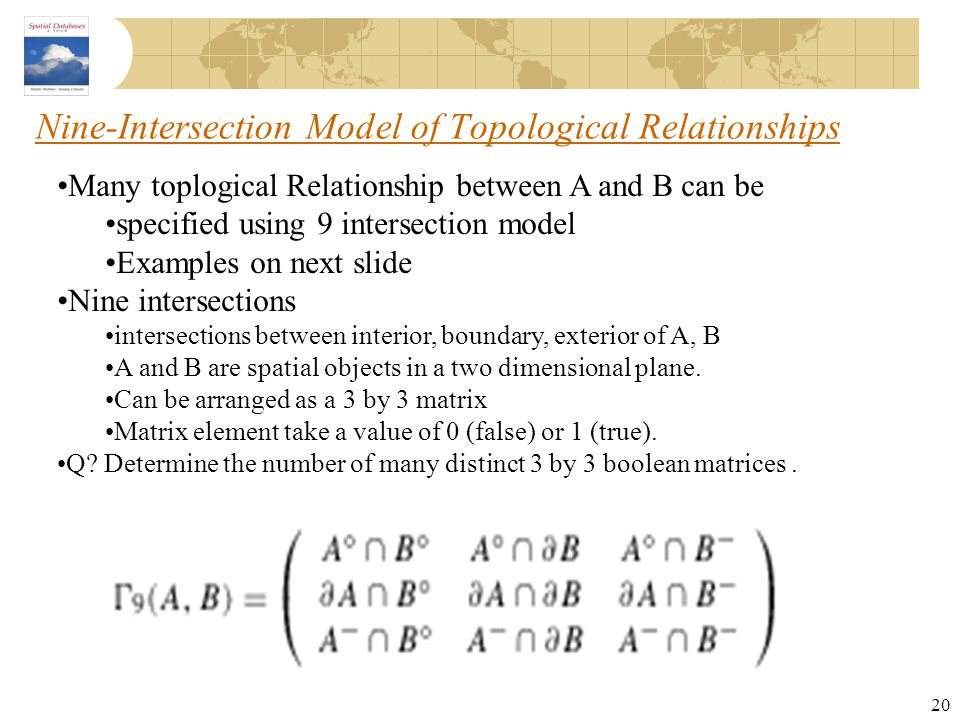 Nine-Intersection Model of Topological Relationships