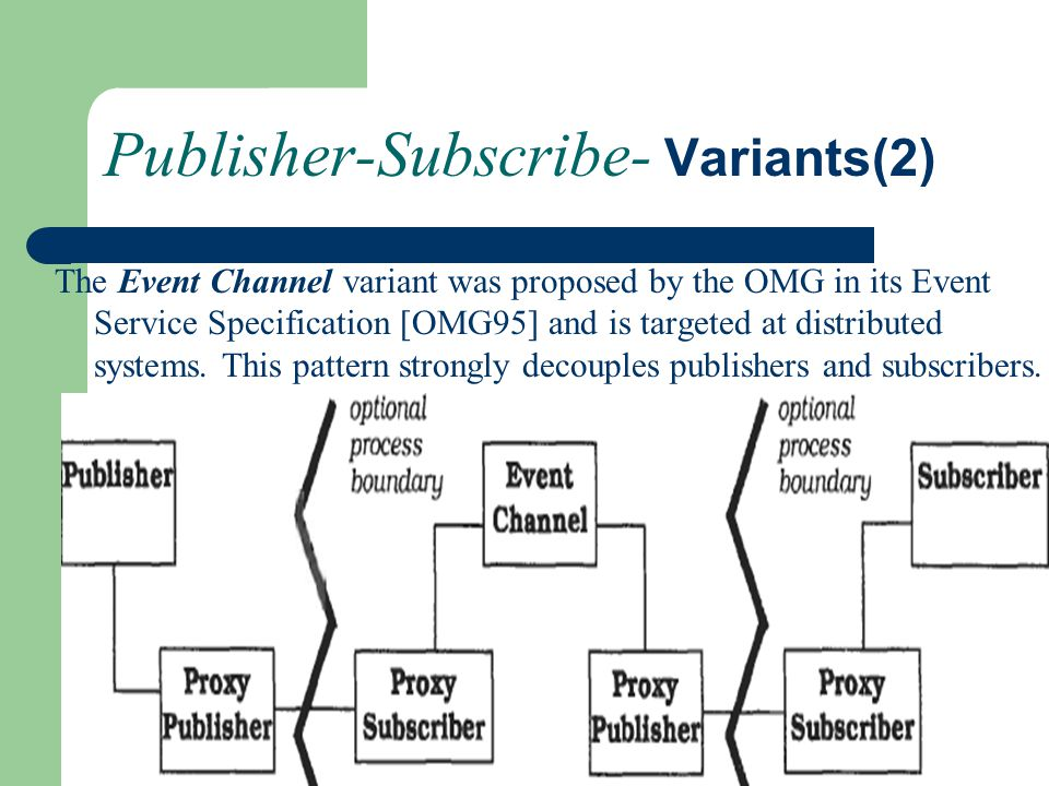 Publisher-Subscribe- Variants(2)