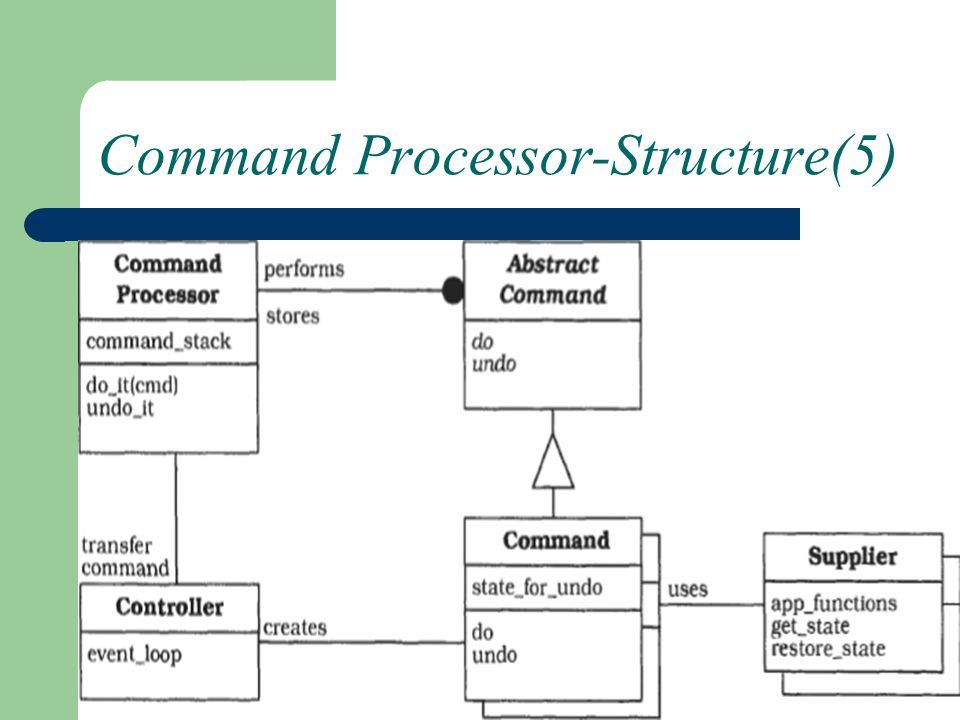 Command Processor-Structure(5)