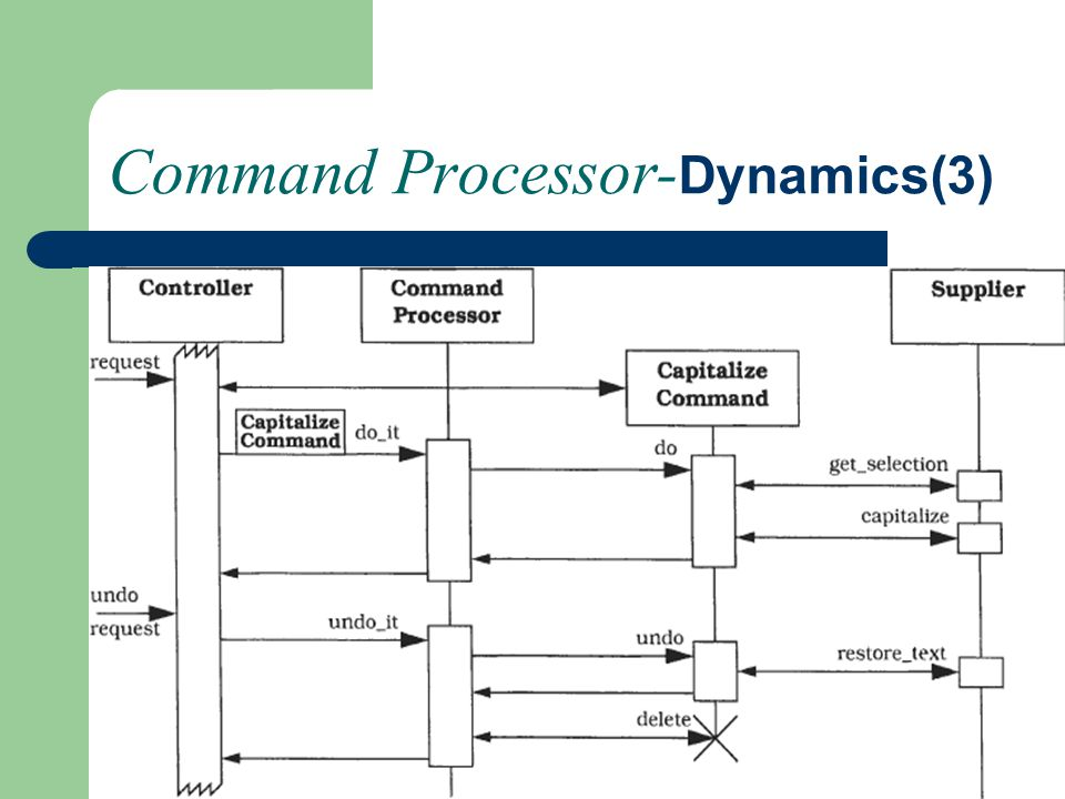 Command Processor-Dynamics(3)