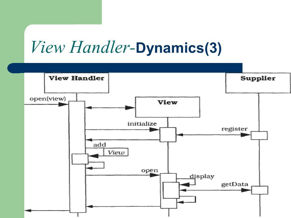 View Handler-Dynamics(3)