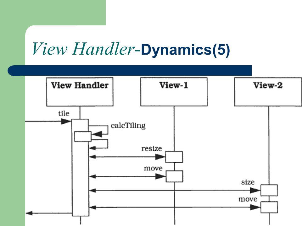 View Handler-Dynamics(5)