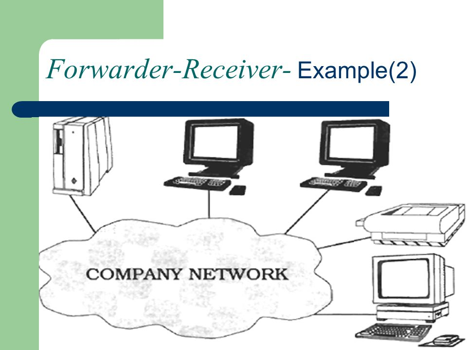Forwarder-Receiver- Example(2)