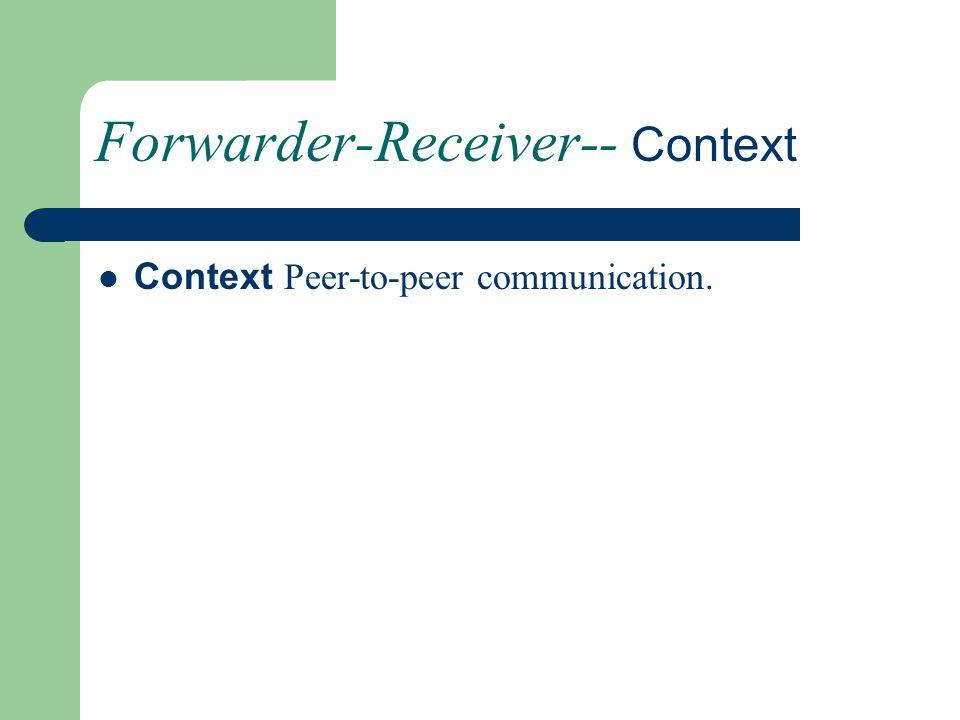 Forwarder-Receiver-- Context