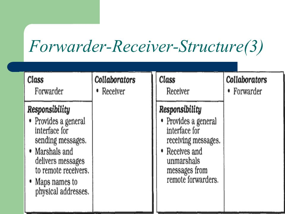 Forwarder-Receiver-Structure(3)