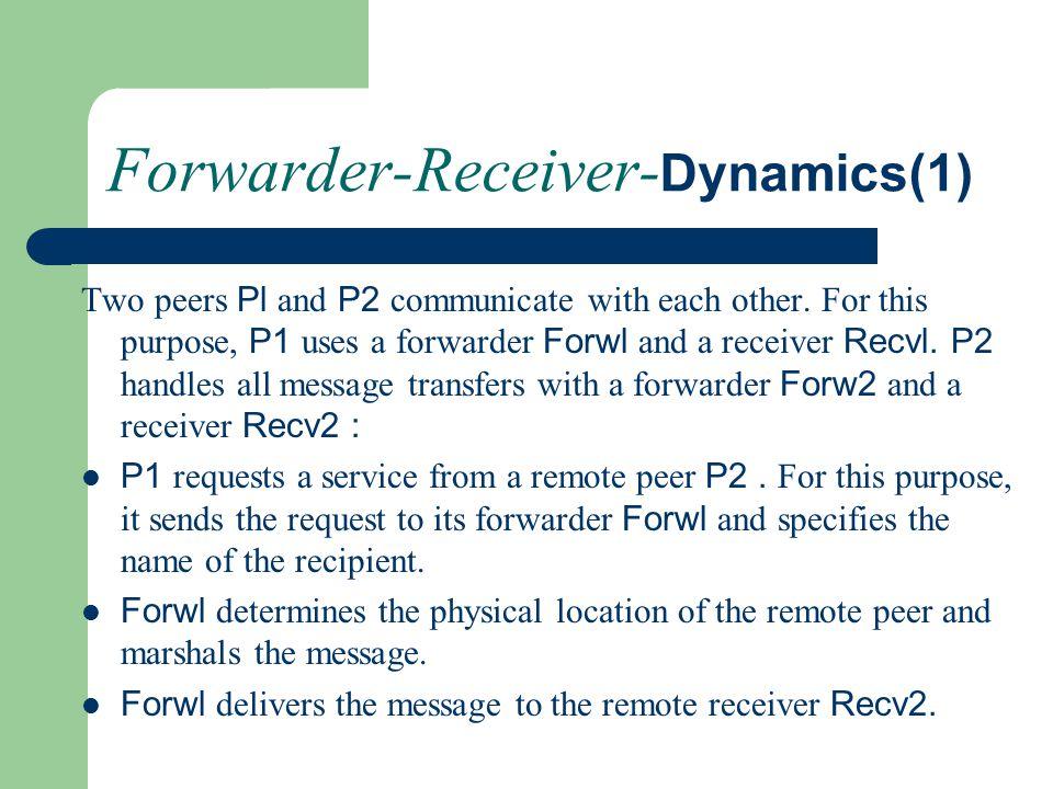 Forwarder-Receiver-Dynamics(1)