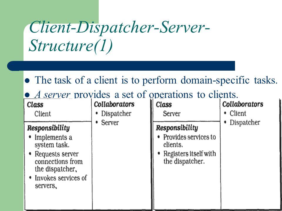 Client-Dispatcher-Server-Structure(1)