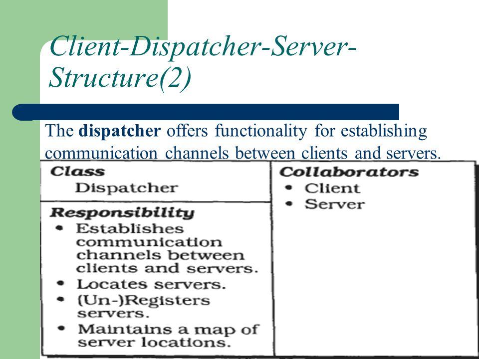 Client-Dispatcher-Server-Structure(2)