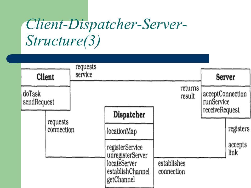 Client-Dispatcher-Server-Structure(3)