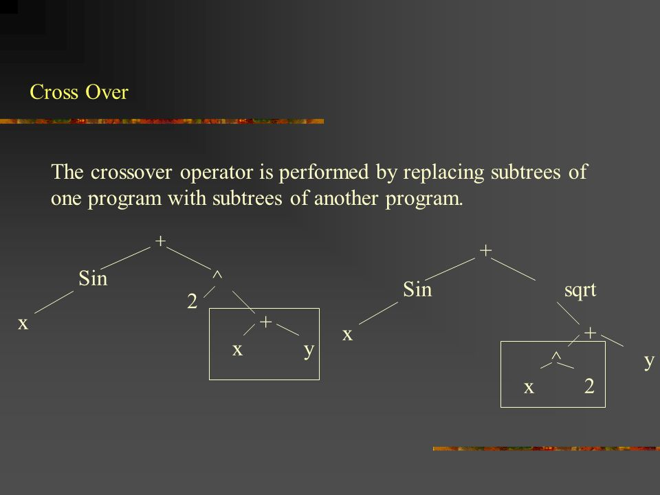 The crossover operator is performed by replacing subtrees of