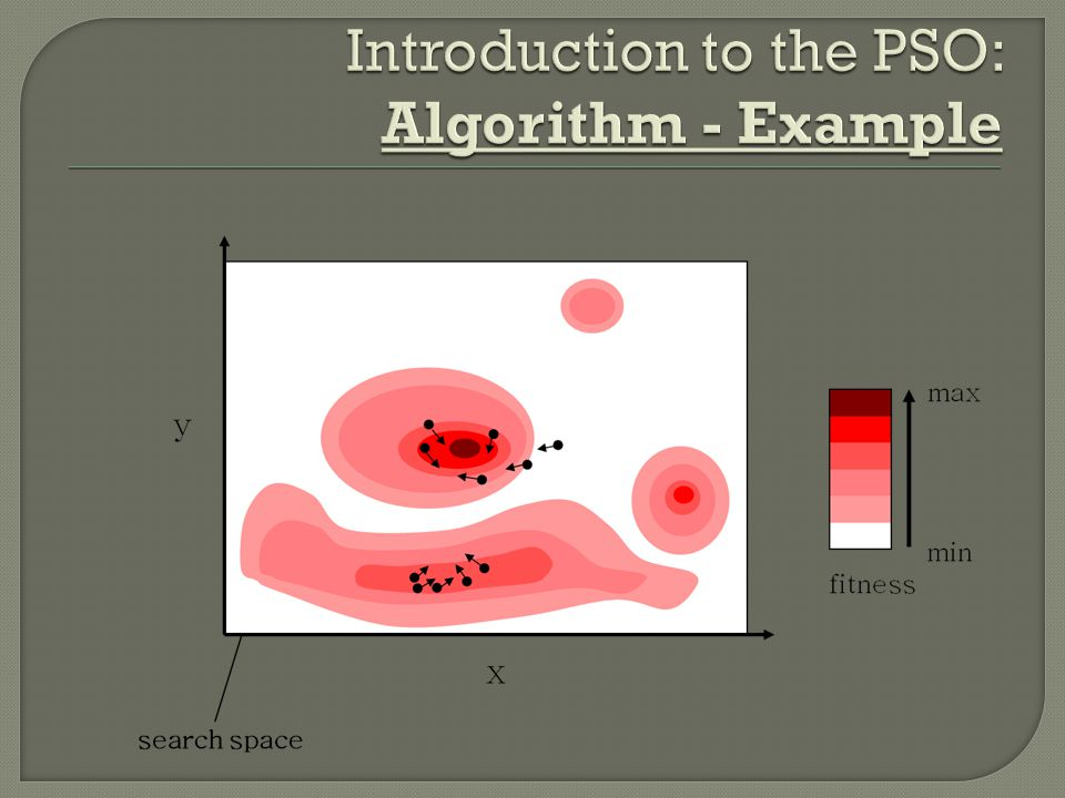 Introduction to the PSO: Algorithm - Example