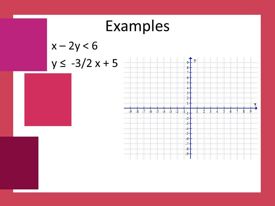 Examples x – 2y < 6 y ≤ -3/2 x + 5