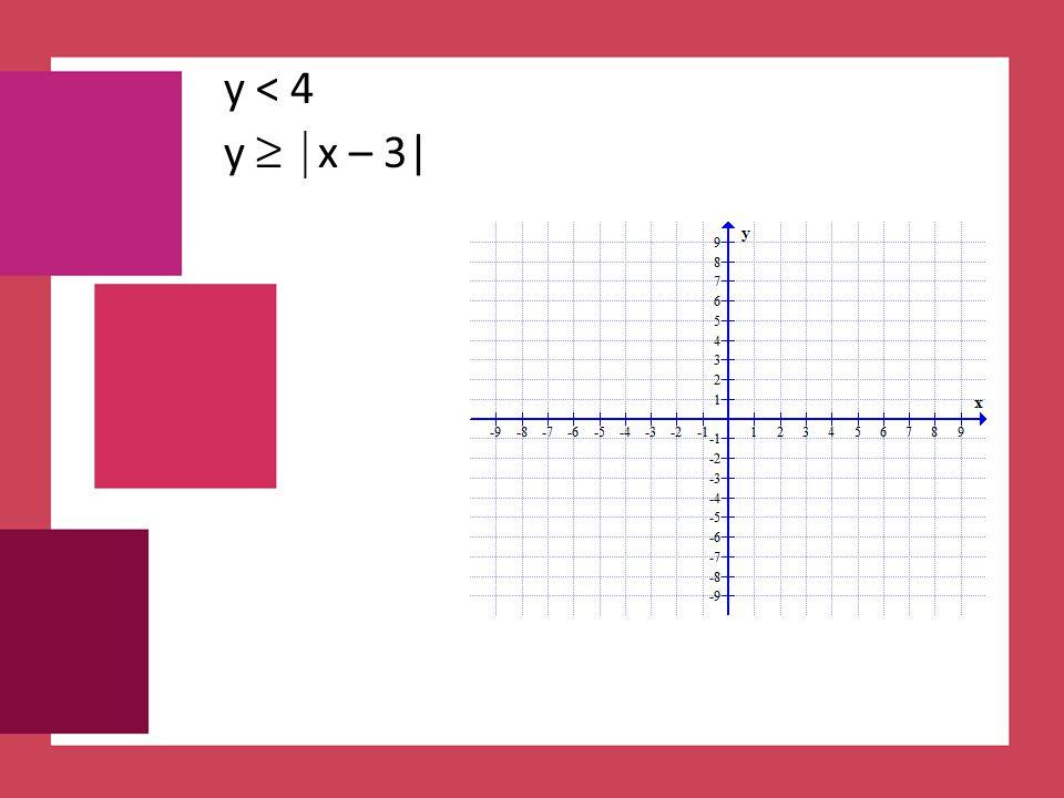 y < 4 y ≥ |x – 3|