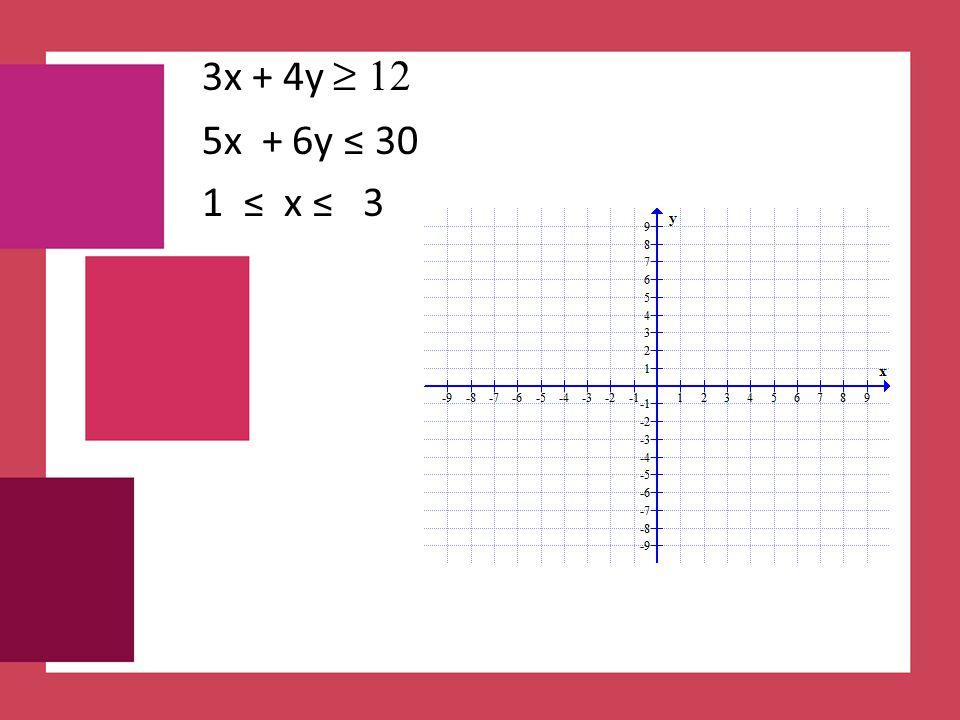 3x + 4y ≥ 12 5x + 6y ≤ 30 1 ≤ x ≤ 3