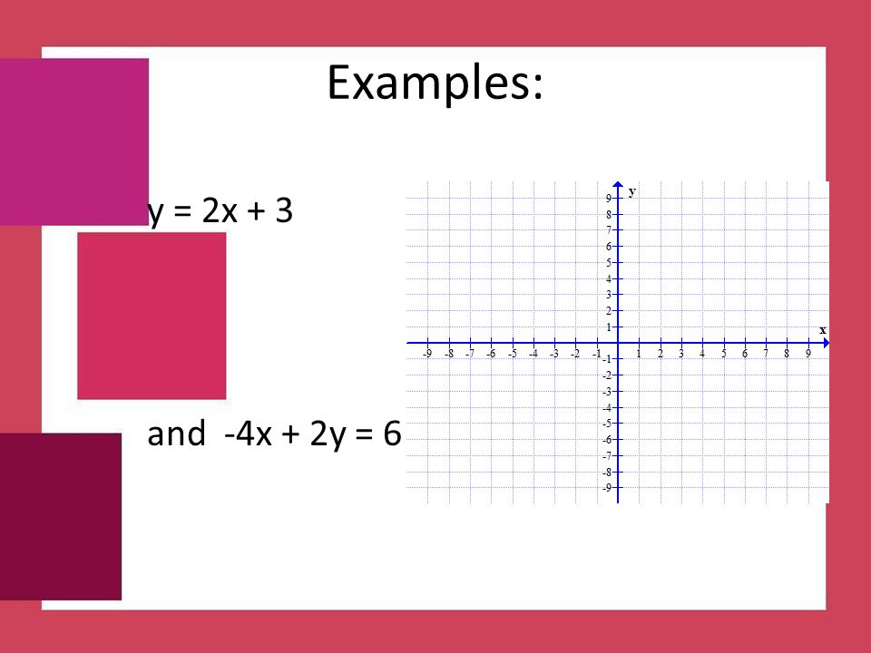 Examples: y = 2x + 3 and -4x + 2y = 6