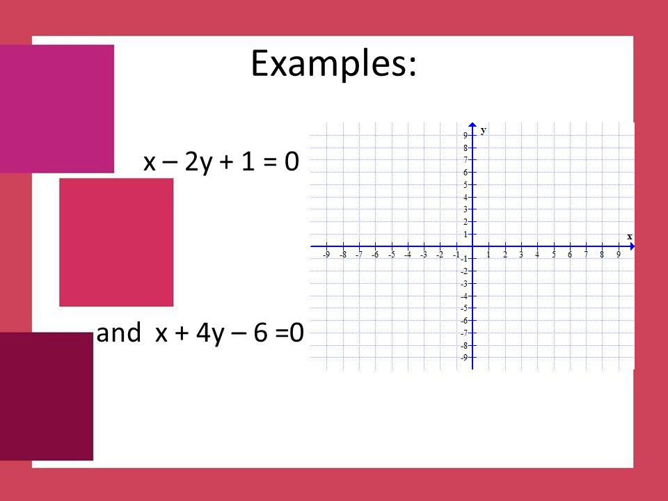 Chapter 4 Systems of Equations and Problem Solving - ppt ...