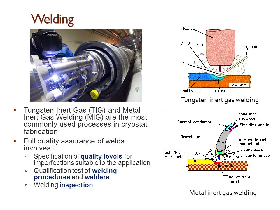 Welding Tungsten inert gas welding.