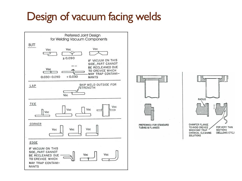 Design of vacuum facing welds