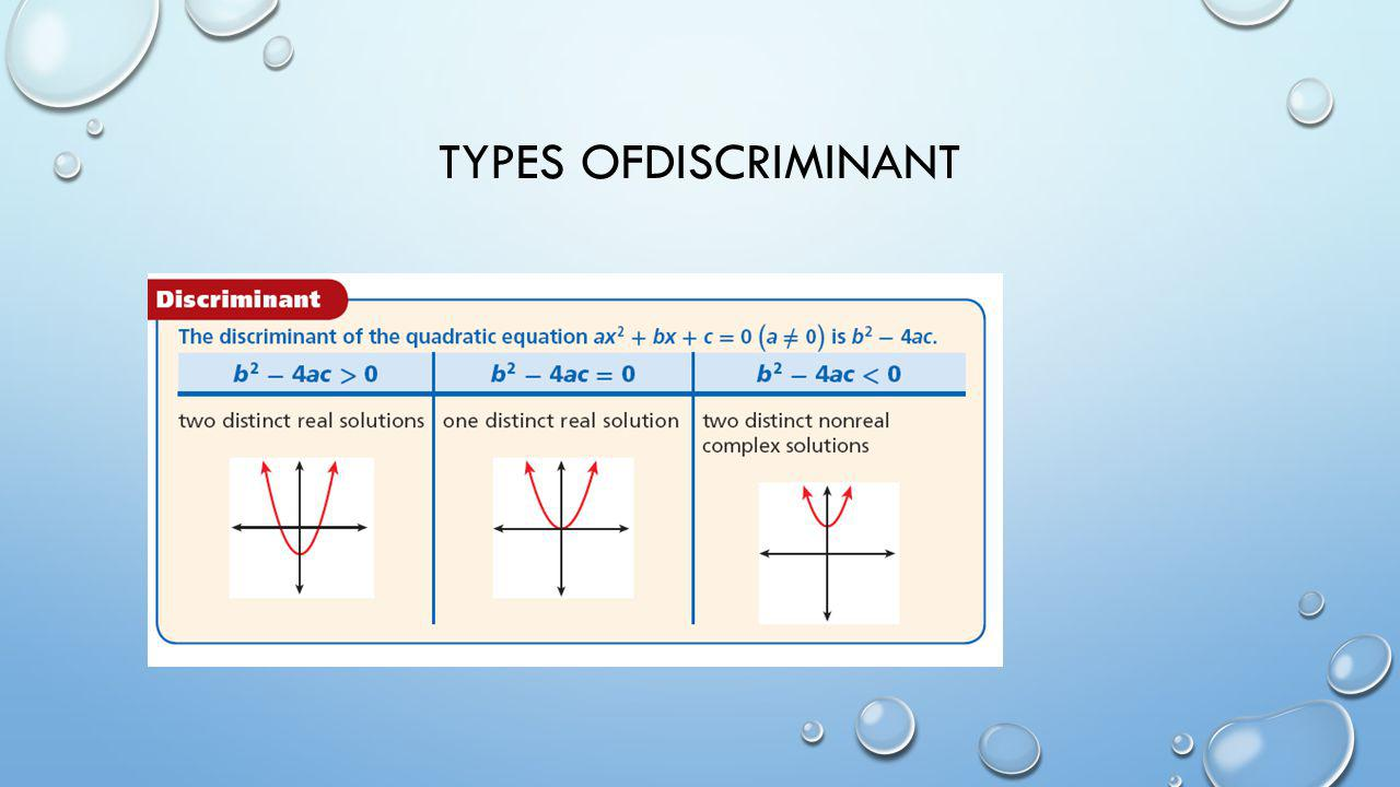 Types ofdiscriminant